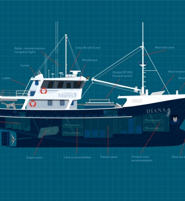 Deep Sea Demersal Fishing Diagram 1