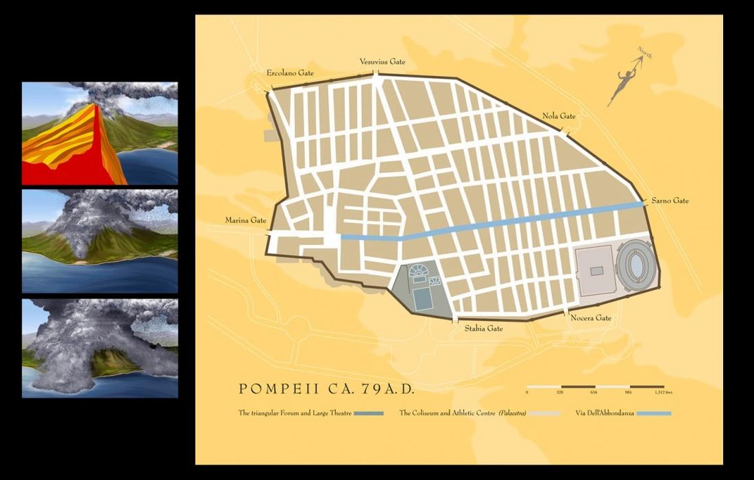 Pompeii Exhibition Museum Victoria