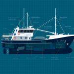 Deep-Sea-Fishing-Demersal-1